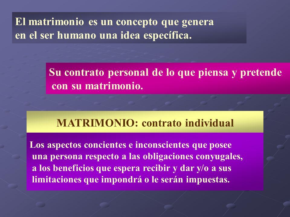 MATRIMONIO: contrato individual