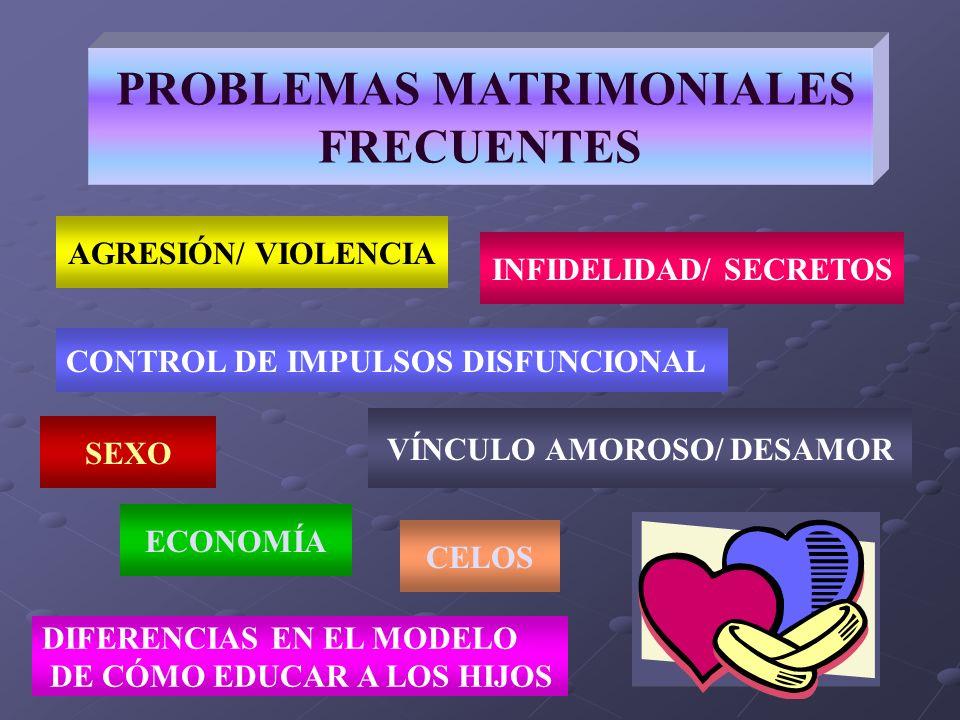 PROBLEMAS MATRIMONIALES INFIDELIDAD/ SECRETOS VÍNCULO AMOROSO/ DESAMOR