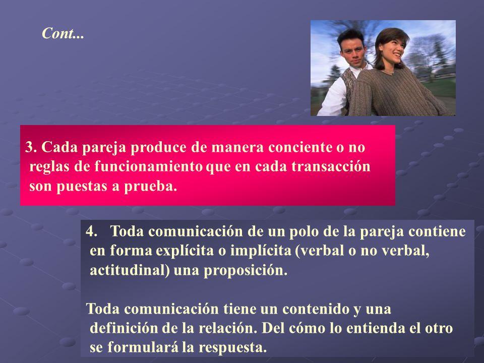Cont... 3. Cada pareja produce de manera conciente o no. reglas de funcionamiento que en cada transacción.