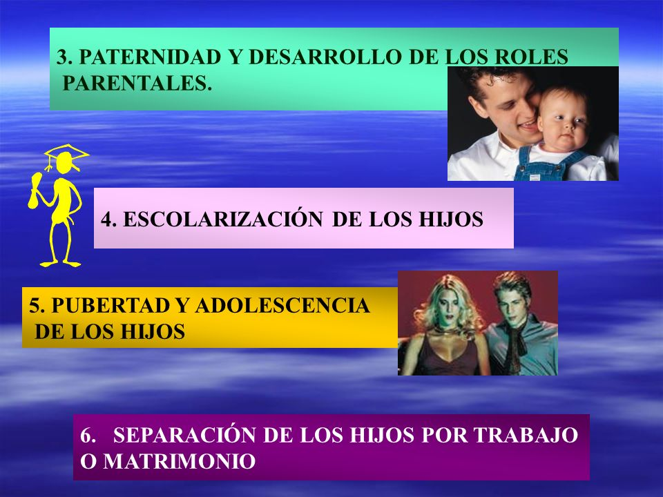 3. PATERNIDAD Y DESARROLLO DE LOS ROLES