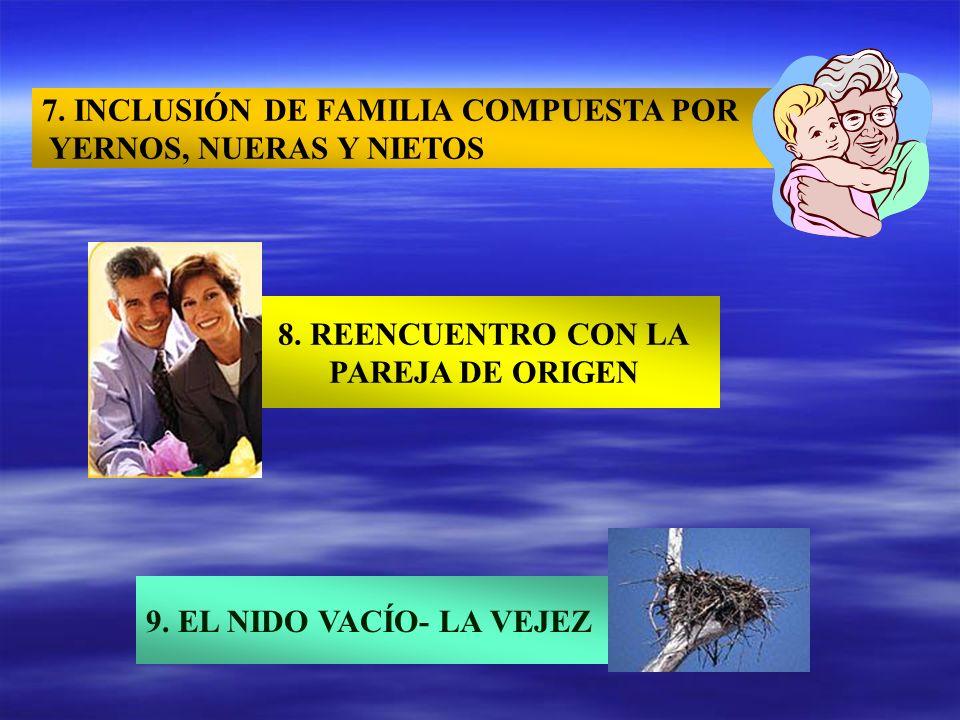 7. INCLUSIÓN DE FAMILIA COMPUESTA POR