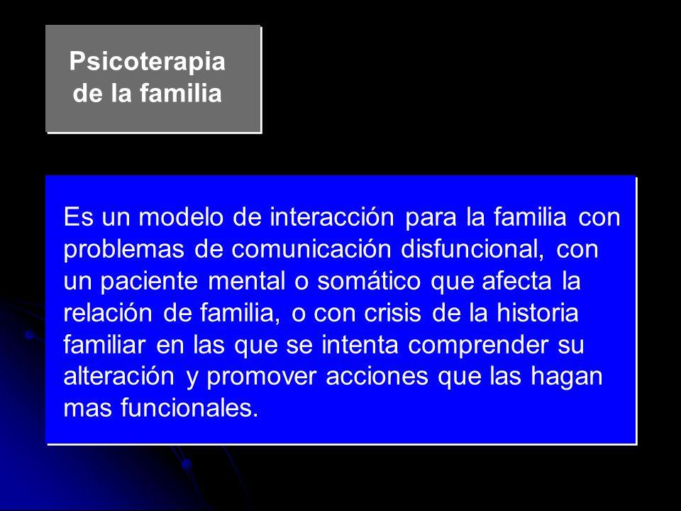 Psicoterapia de la familia
