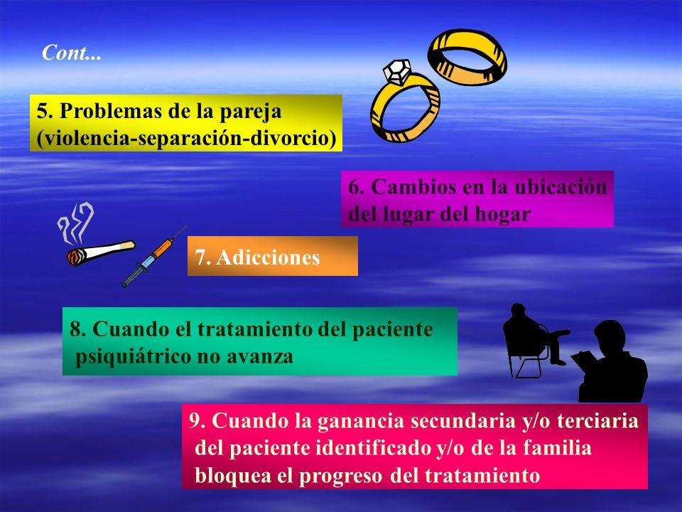 Cont... 5. Problemas de la pareja. (violencia-separación-divorcio) 6. Cambios en la ubicación. del lugar del hogar.