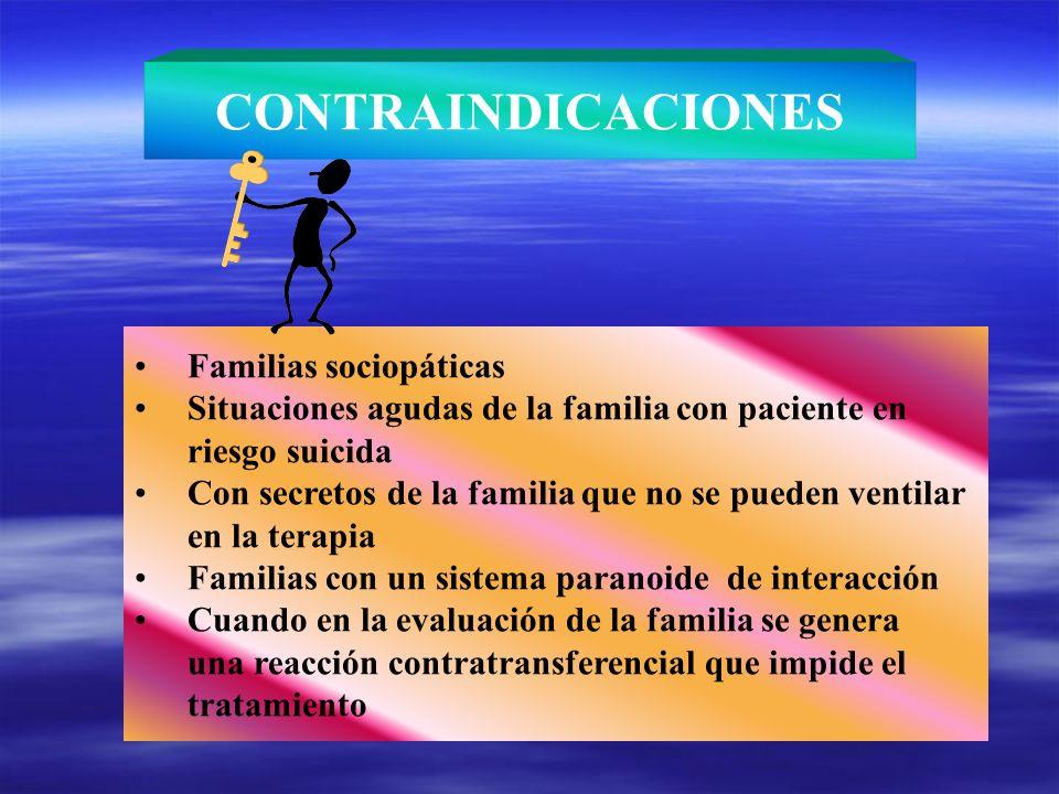 CONTRAINDICACIONES Familias sociopáticas