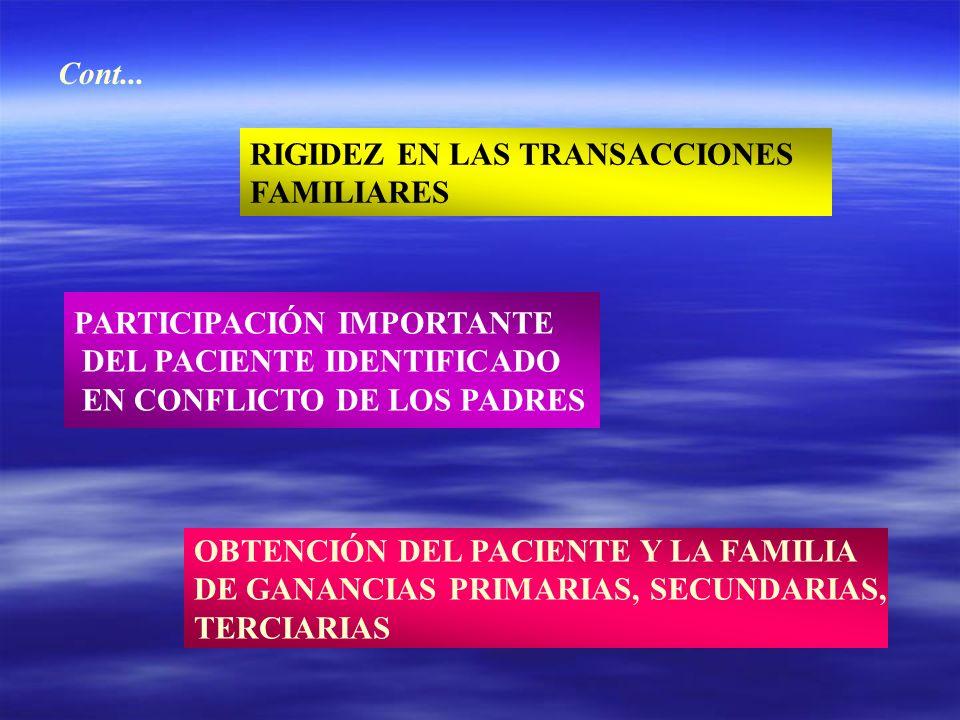 Cont... RIGIDEZ EN LAS TRANSACCIONES. FAMILIARES. PARTICIPACIÓN IMPORTANTE. DEL PACIENTE IDENTIFICADO.