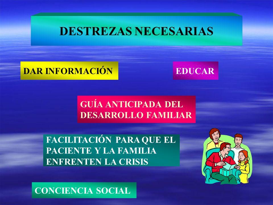 DESTREZAS NECESARIAS DAR INFORMACIÓN EDUCAR GUÍA ANTICIPADA DEL