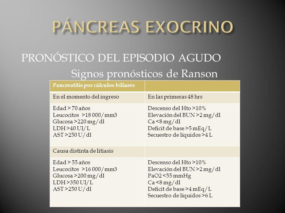 PÁNCREAS EXOCRINO PRONÓSTICO DEL EPISODIO AGUDO Signos pronósticos de Ranson Pancreatitis por cálculos biliares.