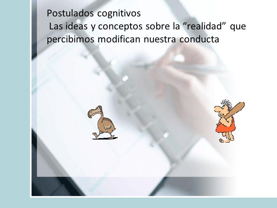 Postulados cognitivos Las ideas y conceptos sobre la realidad que percibimos modifican nuestra conducta