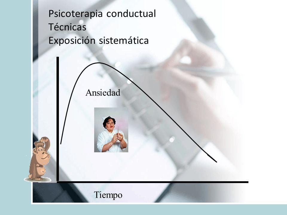 Psicoterapia conductual Técnicas Exposición sistemática