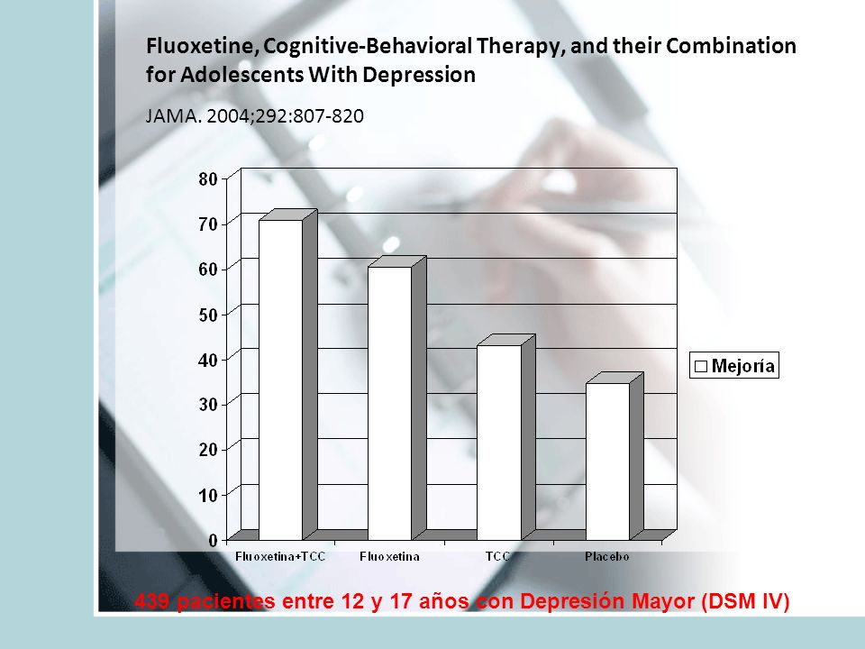 Fluoxetine, Cognitive-Behavioral Therapy, and their Combination for Adolescents With Depression JAMA. 2004;292: