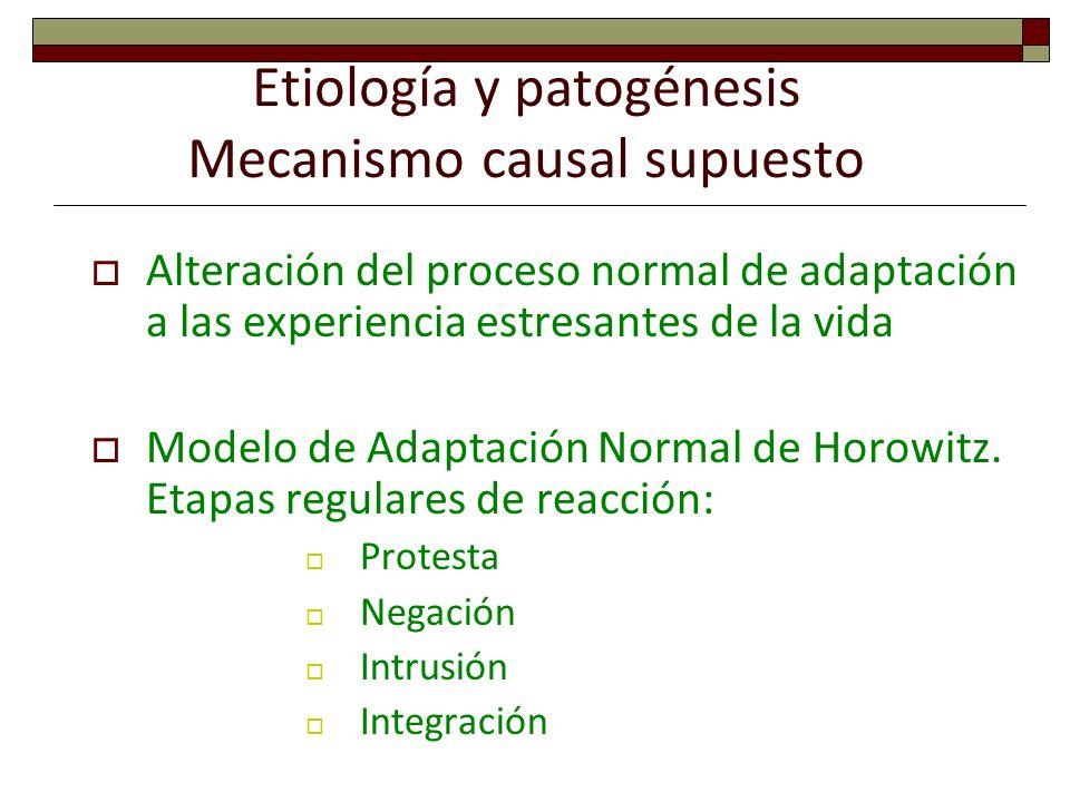 Etiología y patogénesis Mecanismo causal supuesto