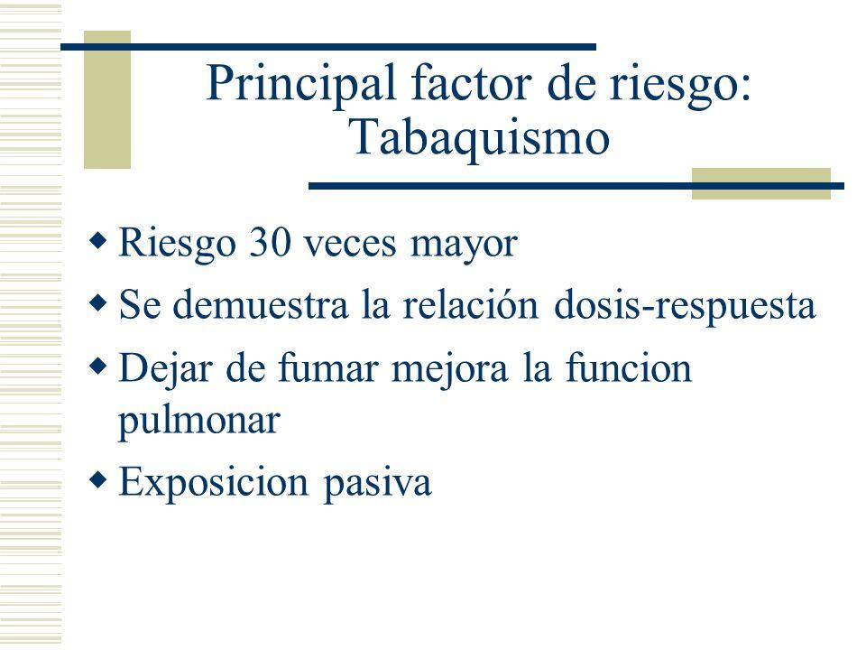 Principal factor de riesgo: Tabaquismo