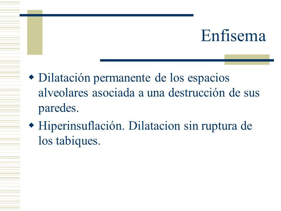 Enfisema Dilatación permanente de los espacios alveolares asociada a una destrucción de sus paredes.