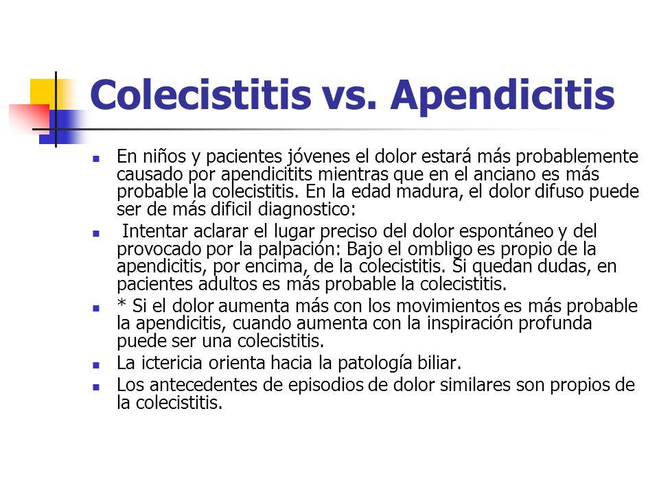 Colecistitis vs. Apendicitis
