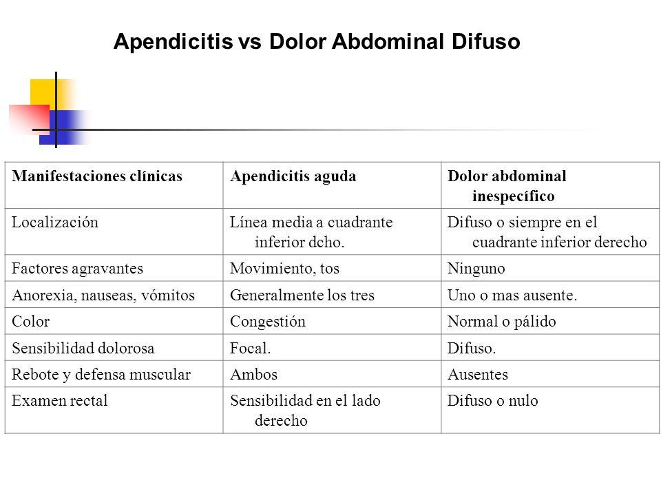 Apendicitis vs Dolor Abdominal Difuso
