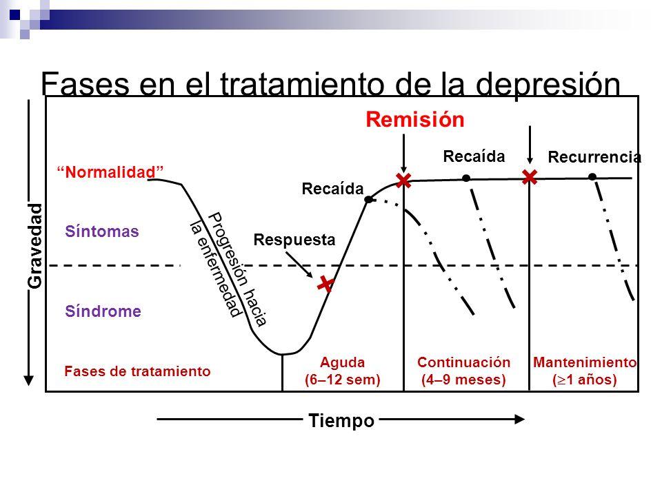Fases en el tratamiento de la depresión