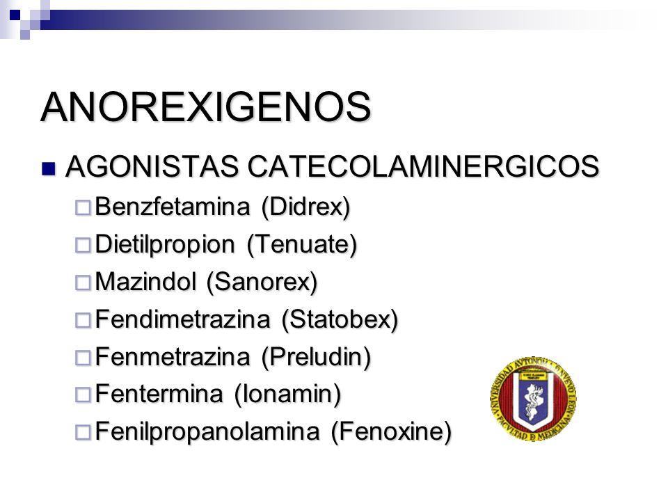 ANOREXIGENOS AGONISTAS CATECOLAMINERGICOS Benzfetamina (Didrex)