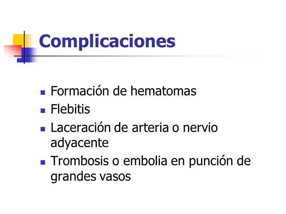 Complicaciones Formación de hematomas Flebitis