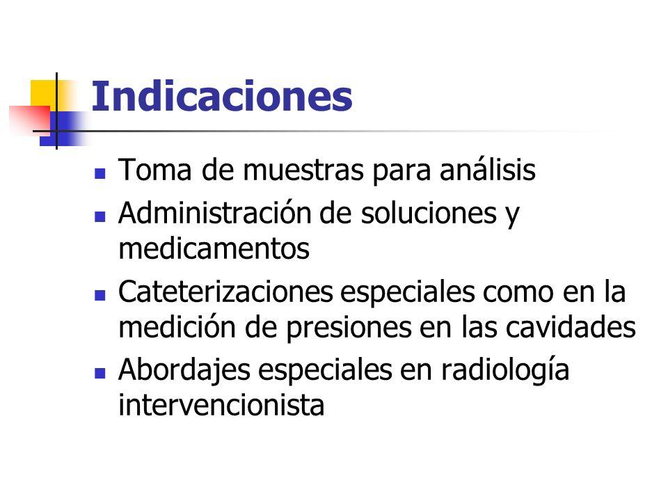 Indicaciones Toma de muestras para análisis