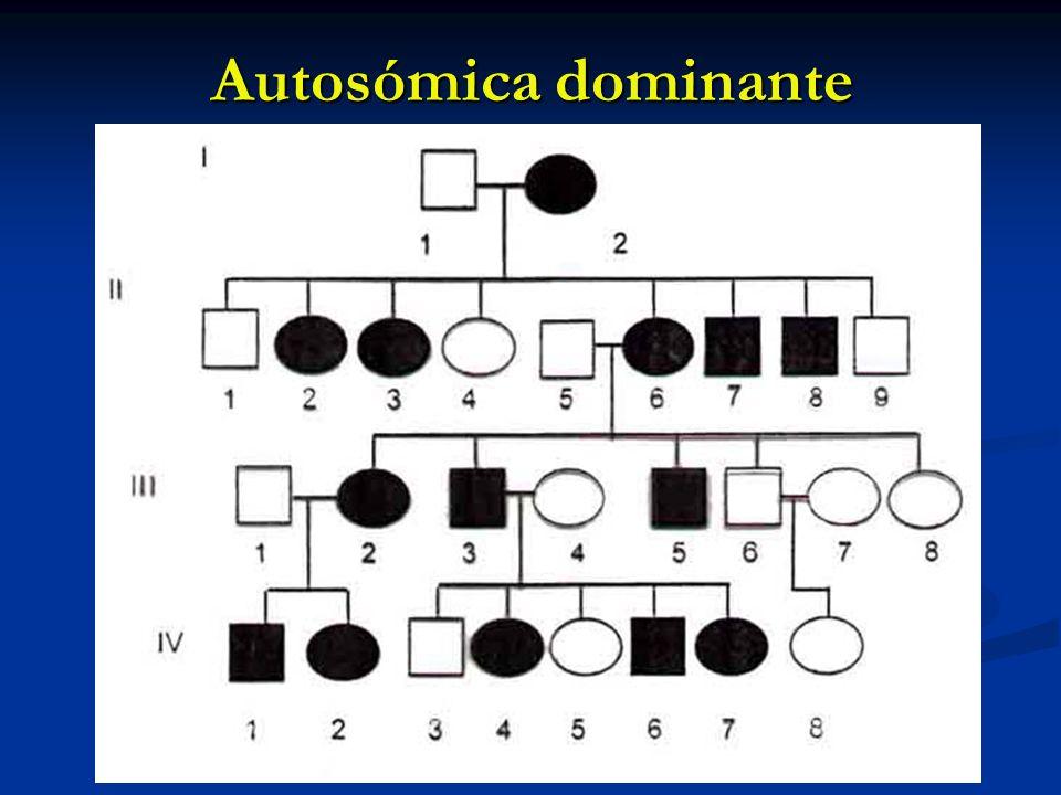 Autosómica dominante