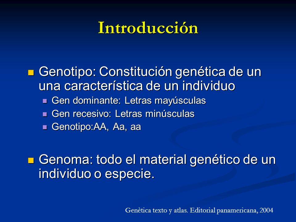 IntroducciónGenotipo: Constitución genética de un una característica de un individuo. Gen dominante: Letras mayúsculas.