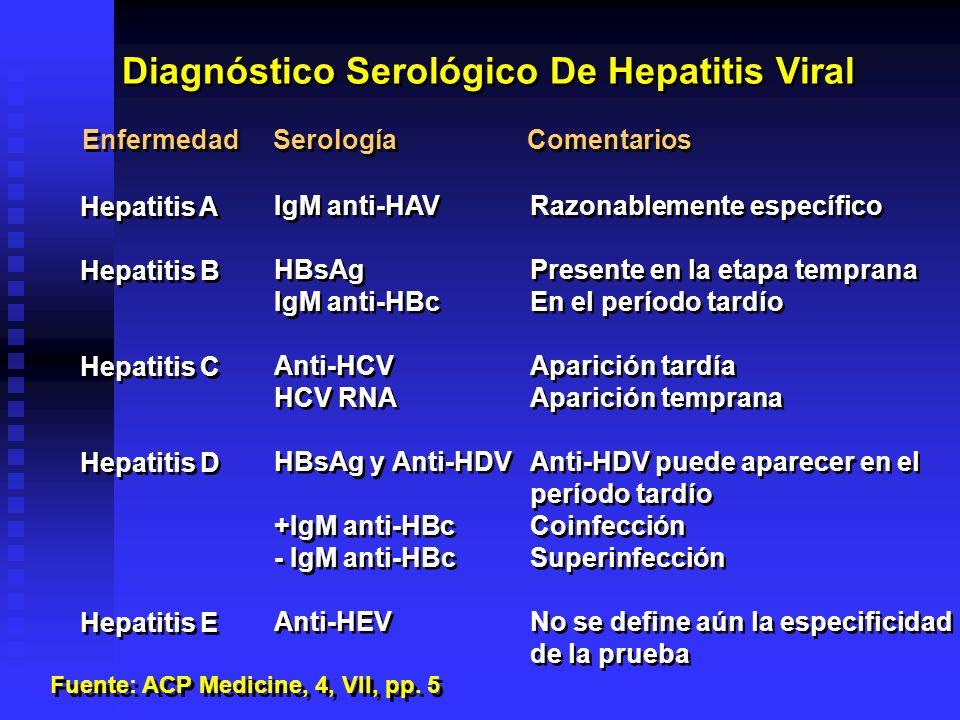 Diagnóstico Serológico De Hepatitis Viral