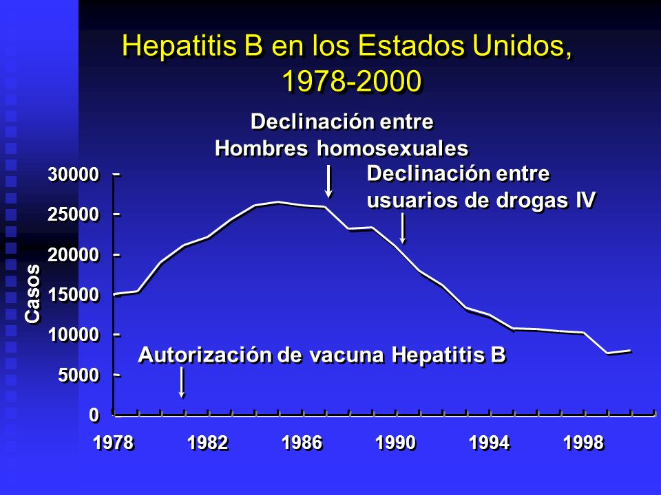 Hepatitis B en los Estados Unidos,