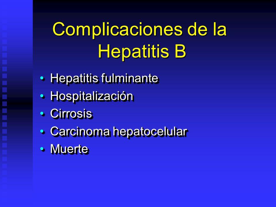 Complicaciones de la Hepatitis B Hepatitis fulminante Hospitalización