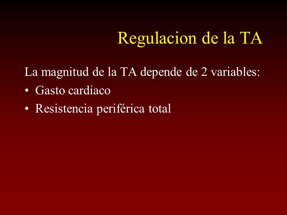Regulacion de la TA La magnitud de la TA depende de 2 variables:
