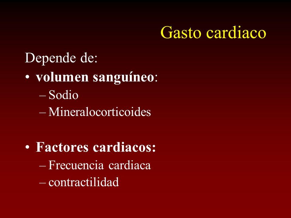 Gasto cardiaco Depende de: volumen sanguíneo: Factores cardiacos: