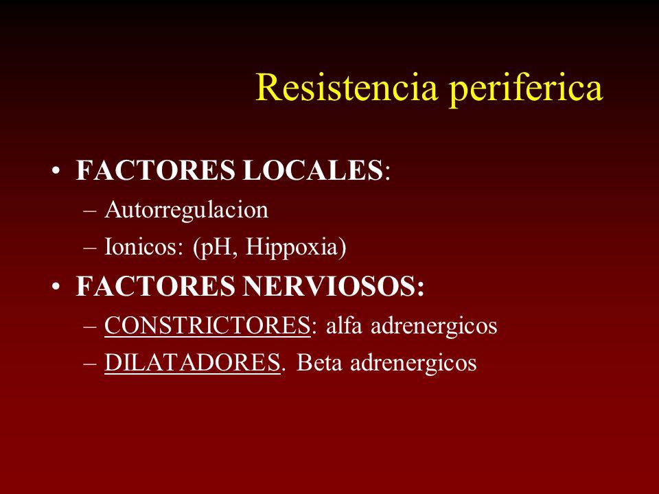 Resistencia periferica