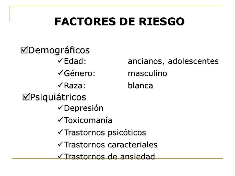 FACTORES DE RIESGO Demográficos Psiquiátricos