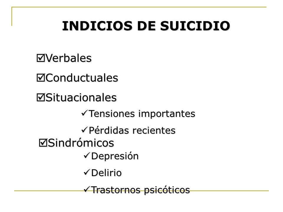 INDICIOS DE SUICIDIO Verbales Conductuales Situacionales Sindrómicos