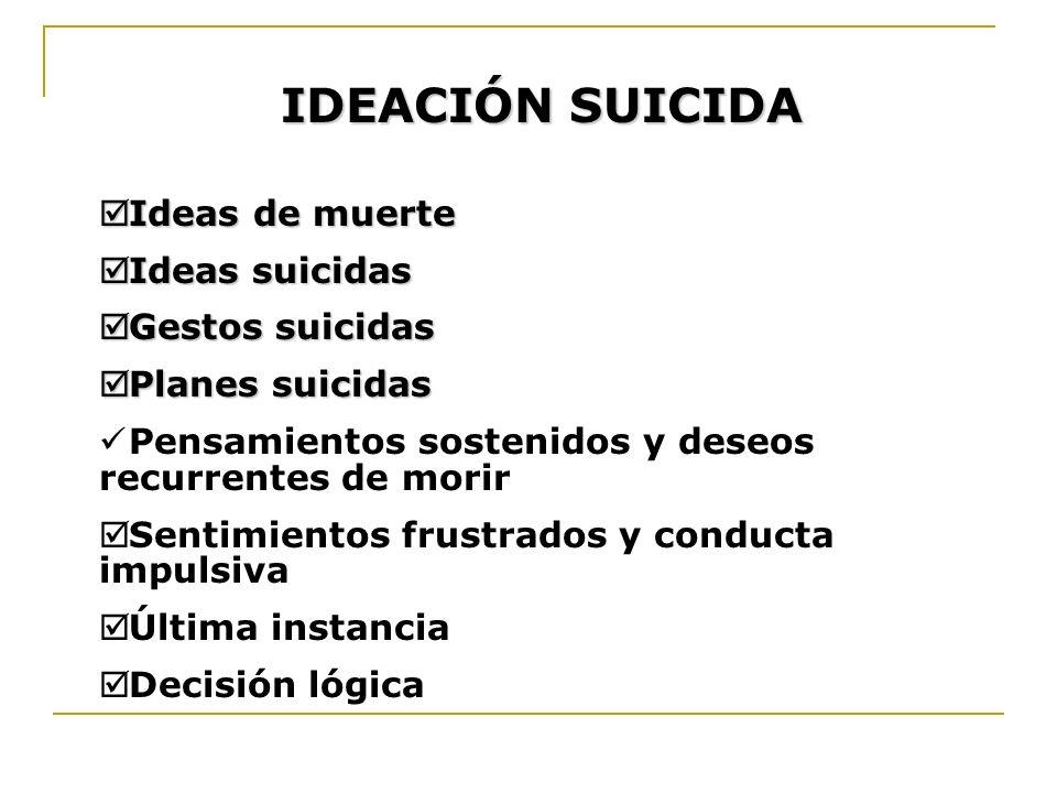 IDEACIÓN SUICIDA Ideas de muerte Ideas suicidas Gestos suicidas