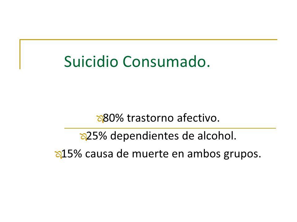 Suicidio Consumado. 80% trastorno afectivo.