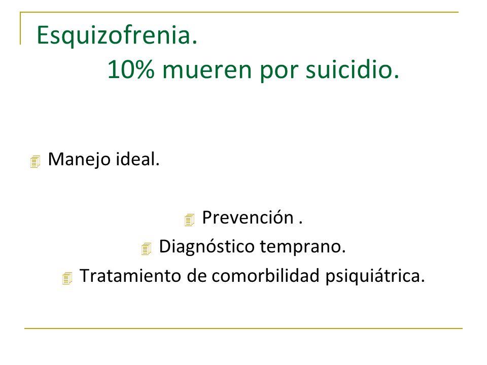 Esquizofrenia. 10% mueren por suicidio.