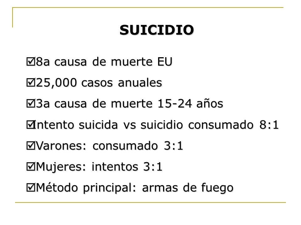 SUICIDIO 8a causa de muerte EU 25,000 casos anuales