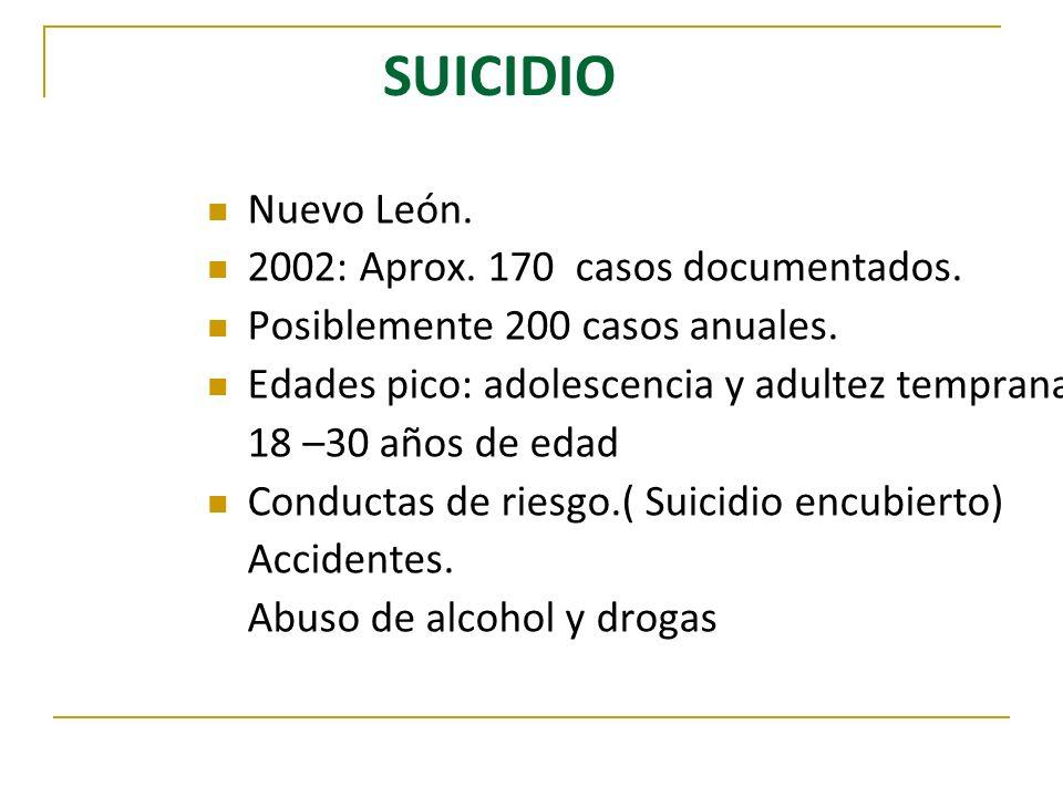SUICIDIO Nuevo León. 2002: Aprox. 170 casos documentados.