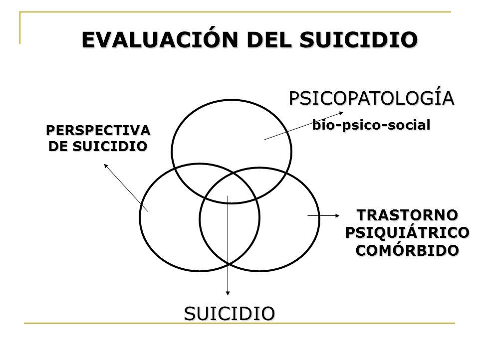 EVALUACIÓN DEL SUICIDIO