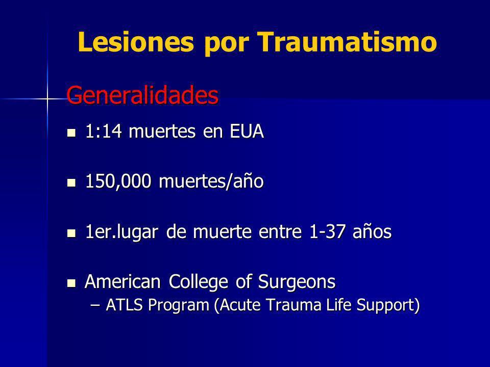 Lesiones por Traumatismo