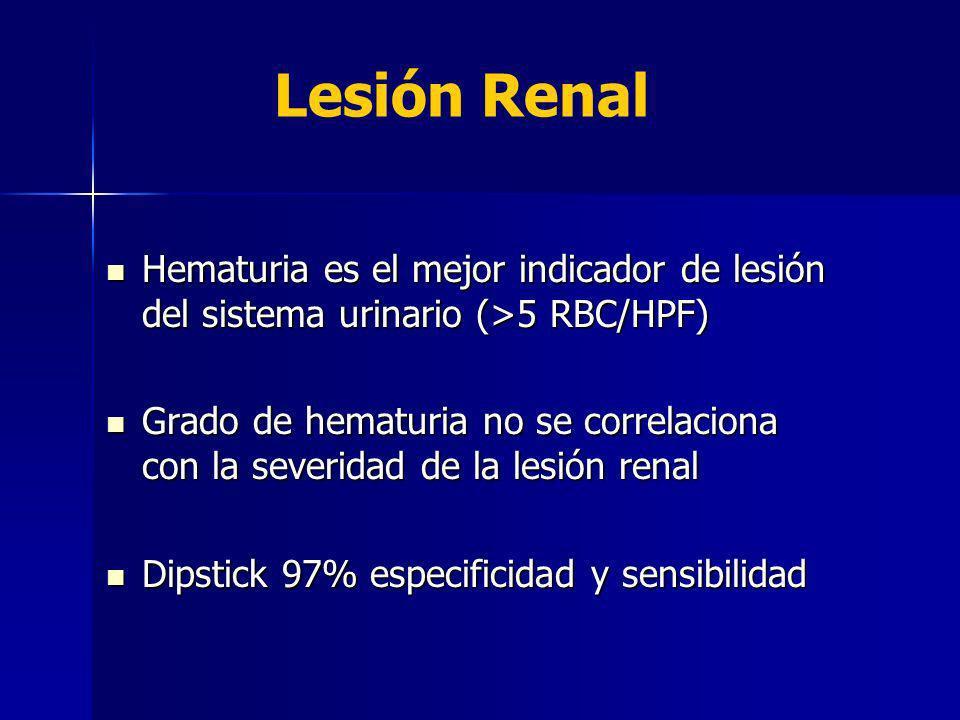 Lesión Renal Hematuria es el mejor indicador de lesión del sistema urinario (>5 RBC/HPF)
