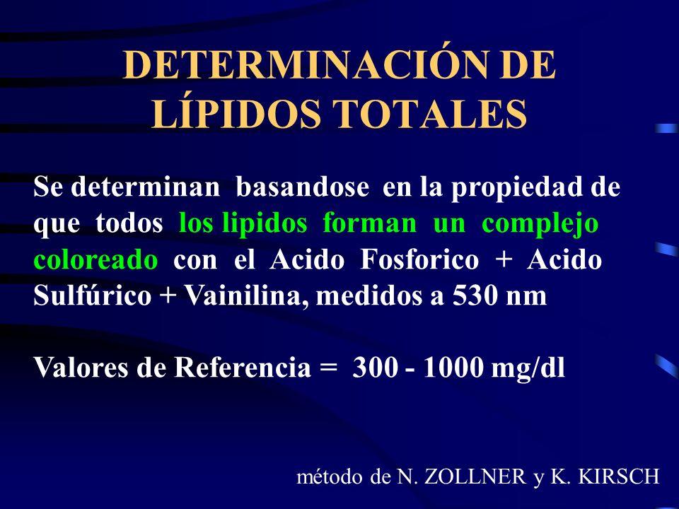 DETERMINACIÓN DE LÍPIDOS TOTALES