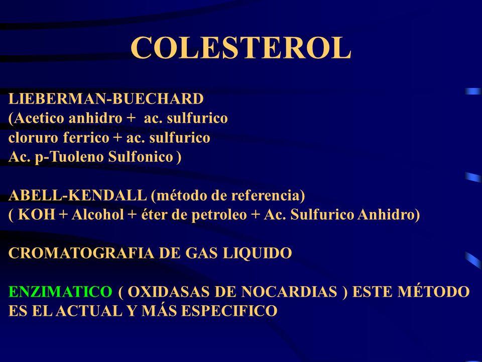COLESTEROL LIEBERMAN-BUECHARD (Acetico anhidro + ac. sulfurico