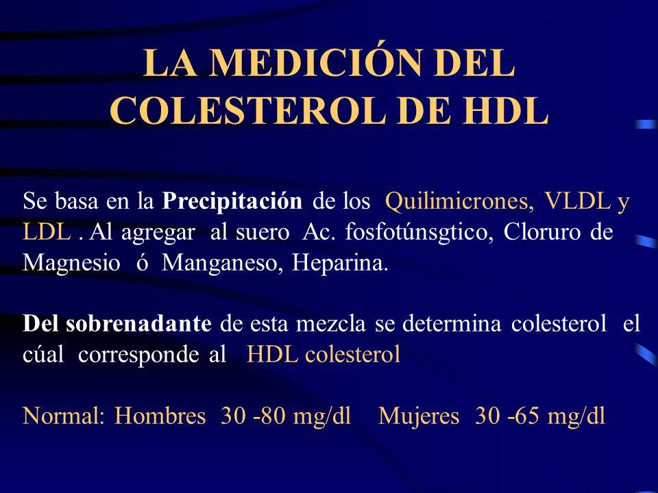 LA MEDICIÓN DEL COLESTEROL DE HDL