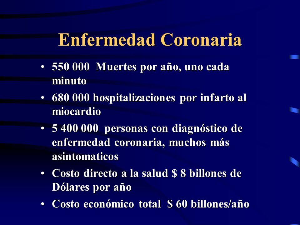 Enfermedad Coronaria 550 000 Muertes por año, uno cada minuto