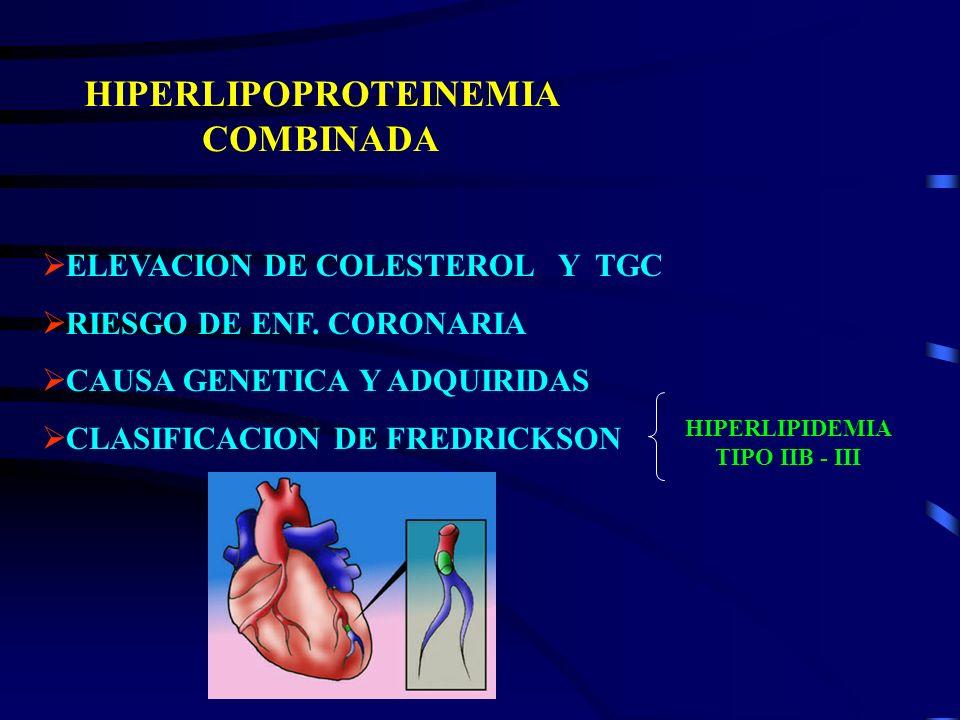 HIPERLIPOPROTEINEMIA COMBINADA HIPERLIPIDEMIA TIPO IIB - III