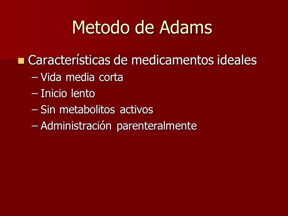 Metodo de Adams Características de medicamentos ideales