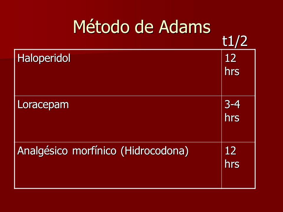 Método de Adams t1/2 Haloperidol 12 hrs Loracepam 3-4 hrs