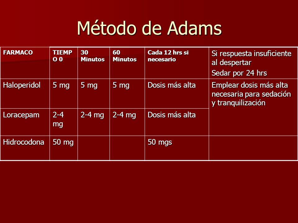 Método de Adams Si respuesta insuficiente al despertar