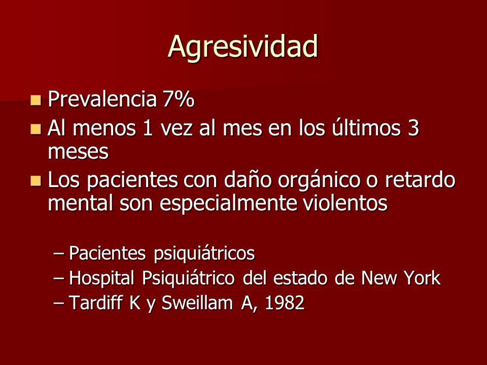 Agresividad Prevalencia 7%